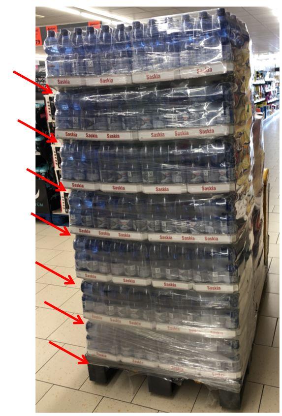 Unterstand Bei Produkten Erschwert Die Ladungssicherung Durch